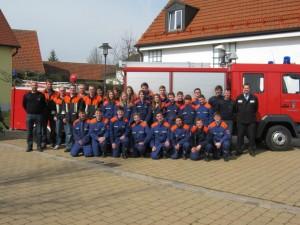 Jugendfeuerwehr Übung Nr. 7 - Jugendgemeindegroßübung @ Feuerwehrgerätehaus | Rohrbach | Bayern | Deutschland